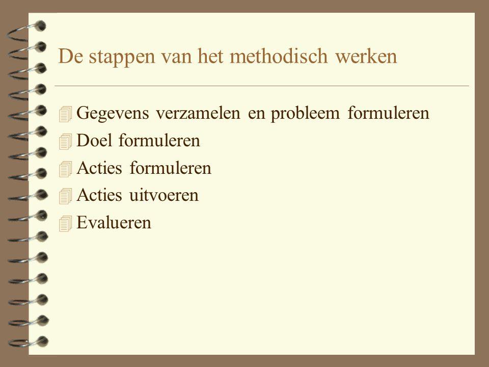 De stappen van het methodisch werken 4 Gegevens verzamelen en probleem formuleren 4 Doel formuleren 4 Acties formuleren 4 Acties uitvoeren 4 Evalueren
