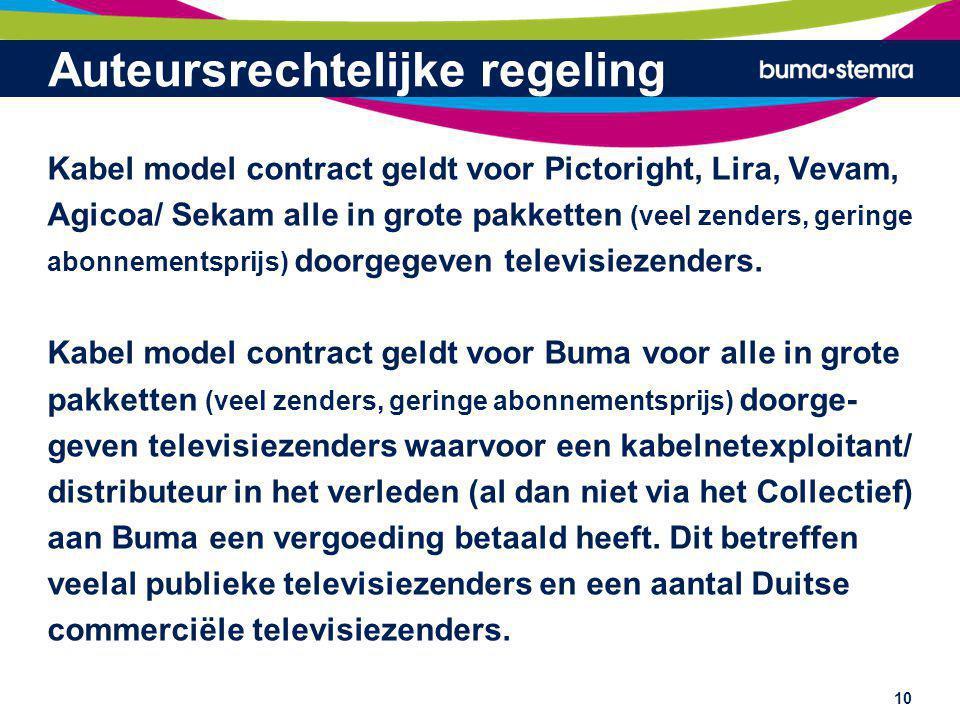 Auteursrechtelijke regeling Kabel model contract geldt voor Pictoright, Lira, Vevam, Agicoa/ Sekam alle in grote pakketten (veel zenders, geringe abonnementsprijs) doorgegeven televisiezenders.