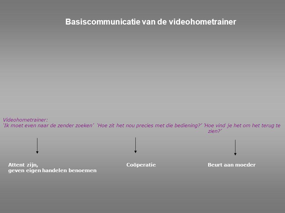 Basiscommunicatie van de videohometrainer Videohometrainer: 'Ik moet even naar de zender zoeken' 'Hoe zit het nou precies met die bediening?' 'Hoe vin