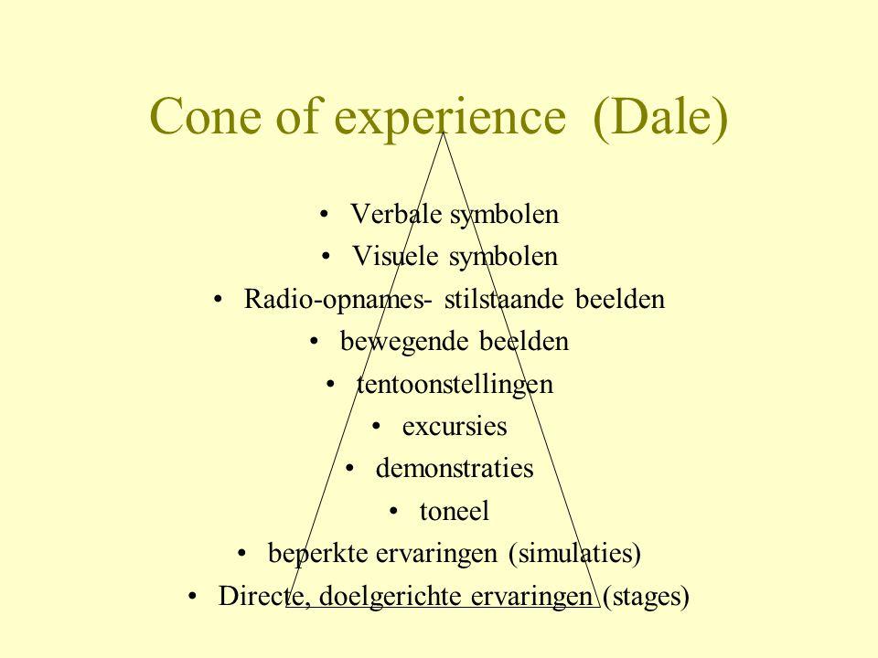 Cone of experience (Dale) •Verbale symbolen •Visuele symbolen •Radio-opnames- stilstaande beelden •bewegende beelden •tentoonstellingen •excursies •de
