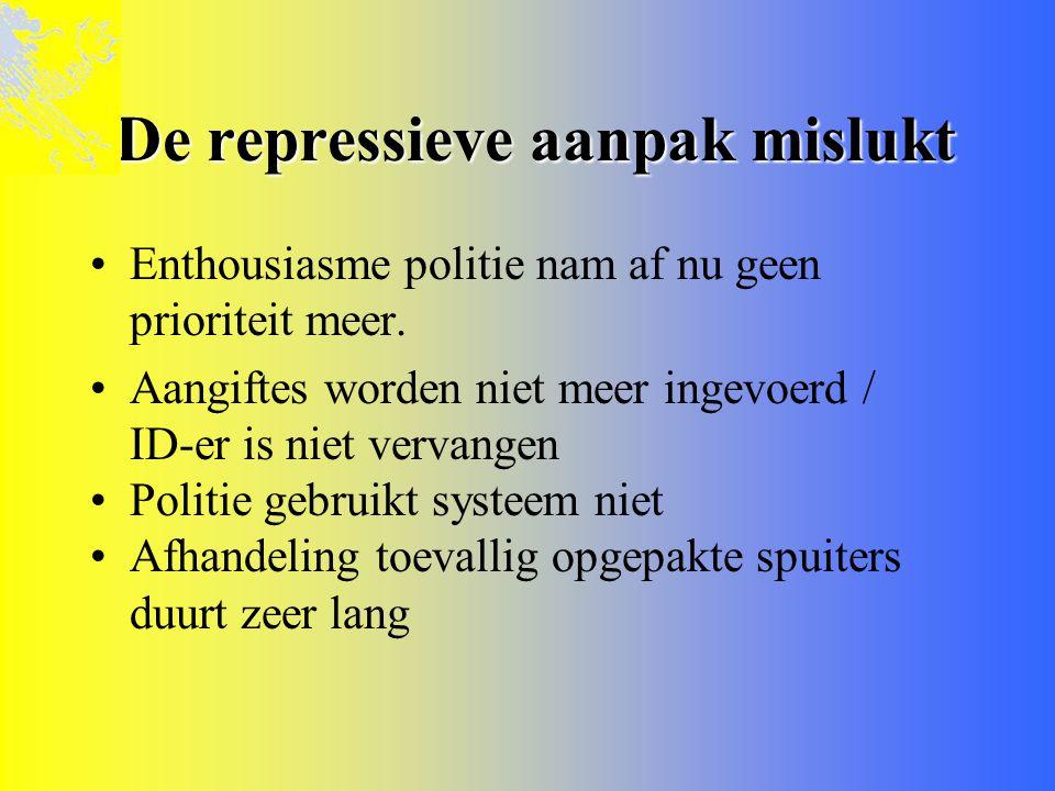De repressieve aanpak mislukt De repressieve aanpak mislukt •Enthousiasme politie nam af nu geen prioriteit meer.
