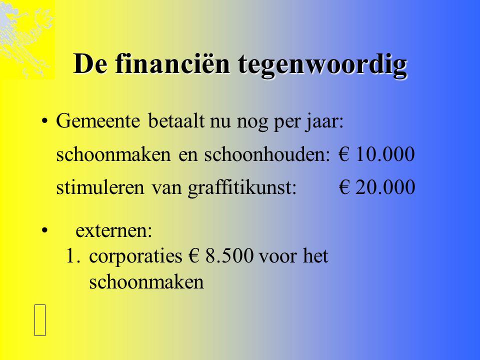 De financiën tegenwoordig •Gemeente betaalt nu nog per jaar: schoonmaken en schoonhouden: € 10.000 stimuleren van graffitikunst: € 20.000 • externen: 1.corporaties € 8.500 voor het schoonmaken
