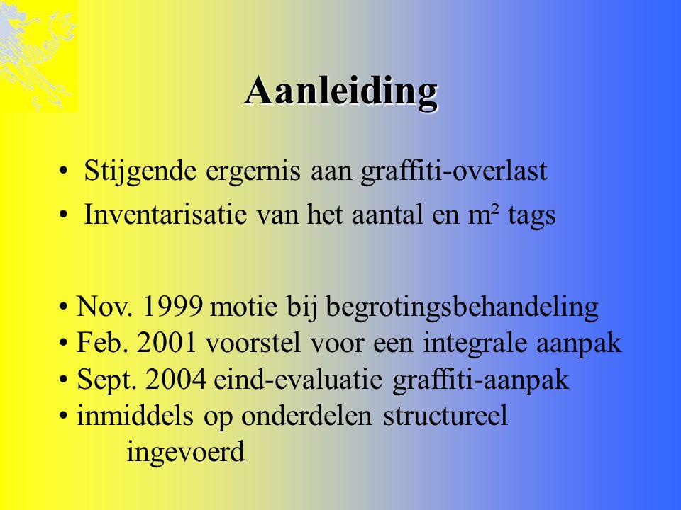 Het stimuleren van graffitikunst geslaagd.