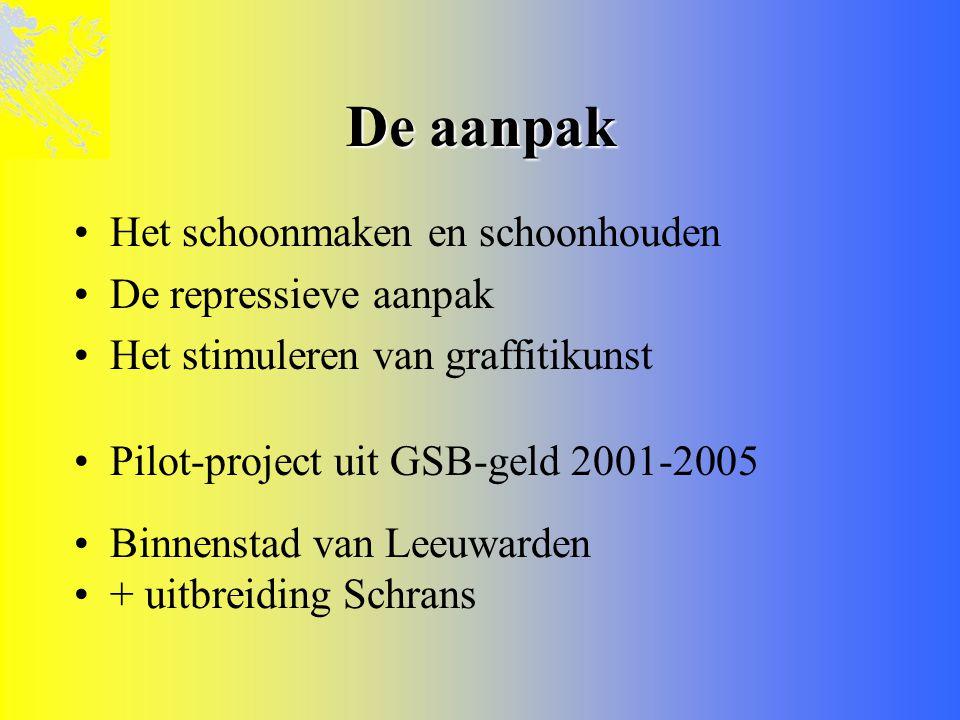 De resultaten •Afname van 53 % aan tags 1999 en 2004 1.Nieuwestad 98 naar 8 2.