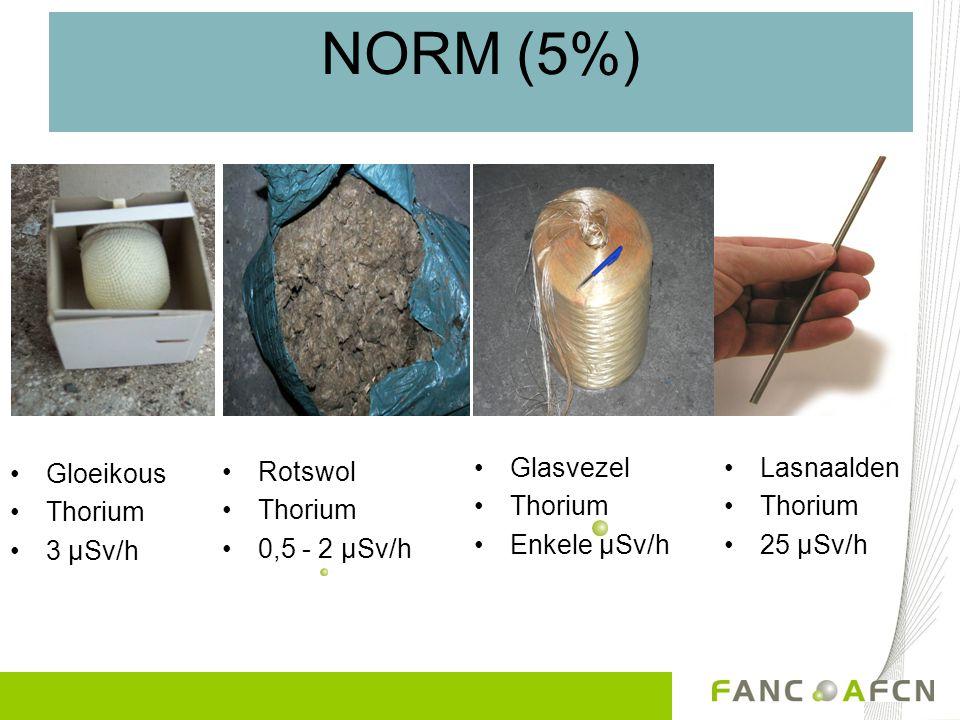 NORM (5%) •Gloeikous •Thorium •3 µSv/h •Rotswol •Thorium •0,5 - 2 µSv/h •Glasvezel •Thorium •Enkele µSv/h •Lasnaalden •Thorium •25 µSv/h
