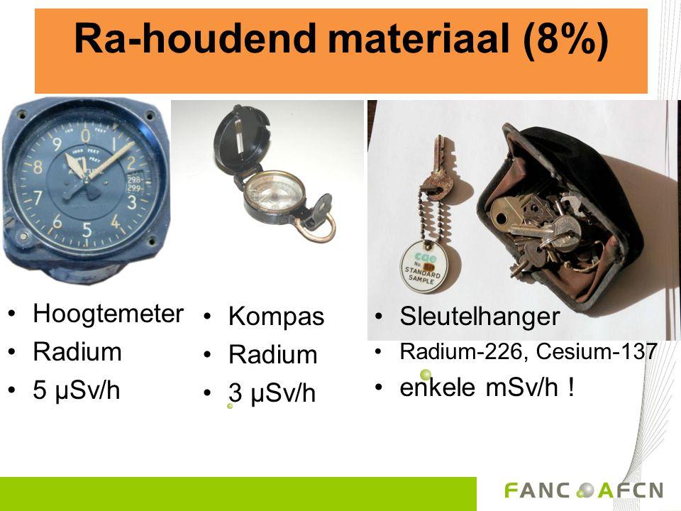 Ra-houdend materiaal (8%) •Hoogtemeter •Radium •5 µSv/h •Kompas •Radium •3 µSv/h •Sleutelhanger •Radium-226, Cesium-137 •enkele mSv/h !