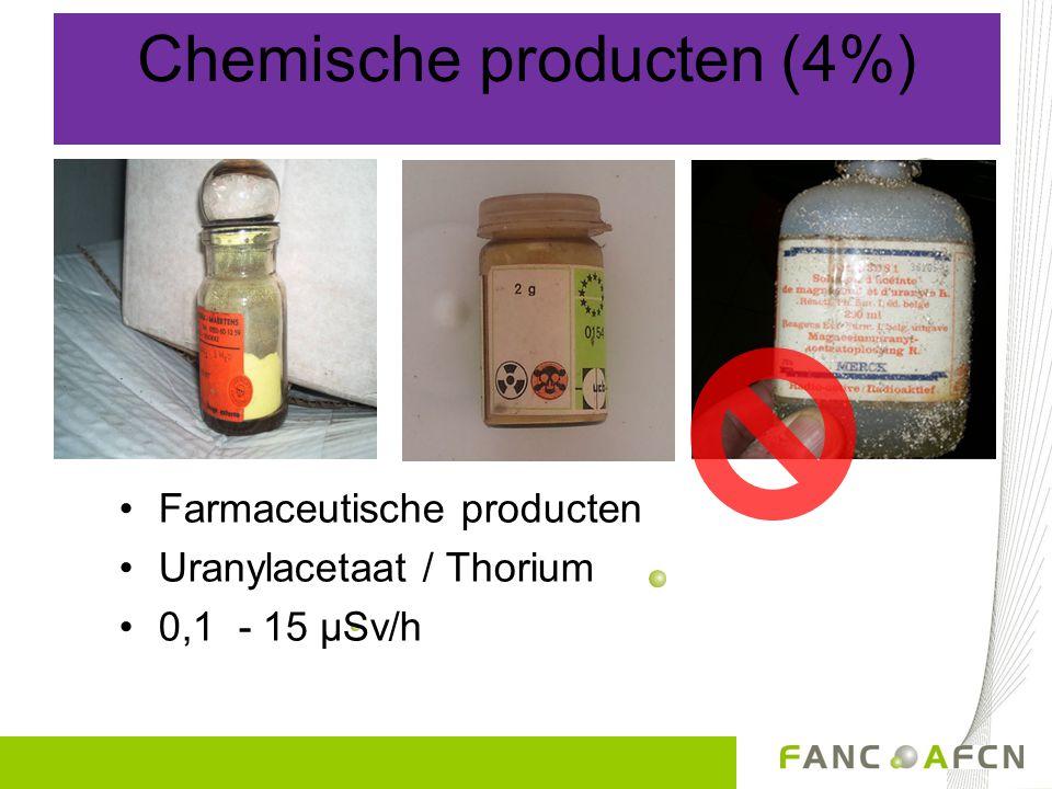 Chemische producten (4%) •Farmaceutische producten •Uranylacetaat / Thorium •0,1 - 15 µSv/h