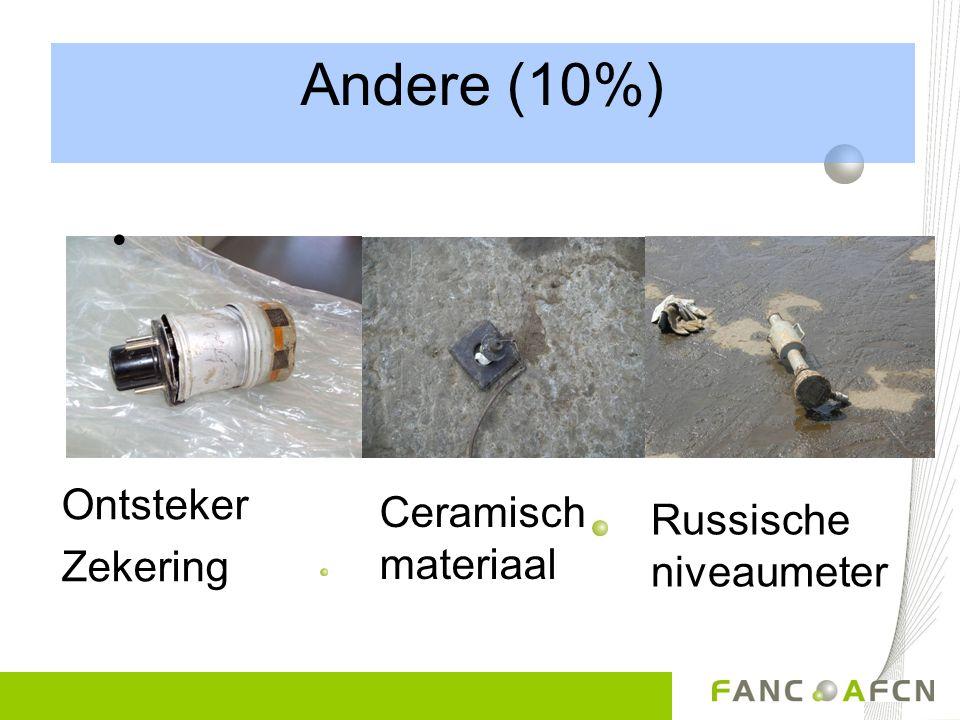 Ontsteker Zekering Andere (10%) • Ceramisch materiaal Russische niveaumeter