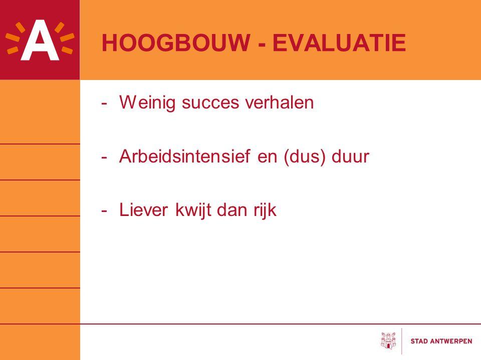 HOOGBOUW - EVALUATIE -Weinig succes verhalen -Arbeidsintensief en (dus) duur -Liever kwijt dan rijk