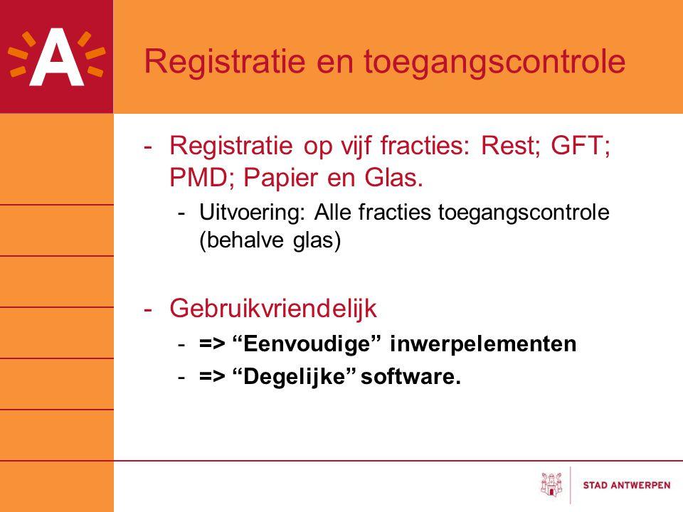 Registratie en toegangscontrole -Registratie op vijf fracties: Rest; GFT; PMD; Papier en Glas.