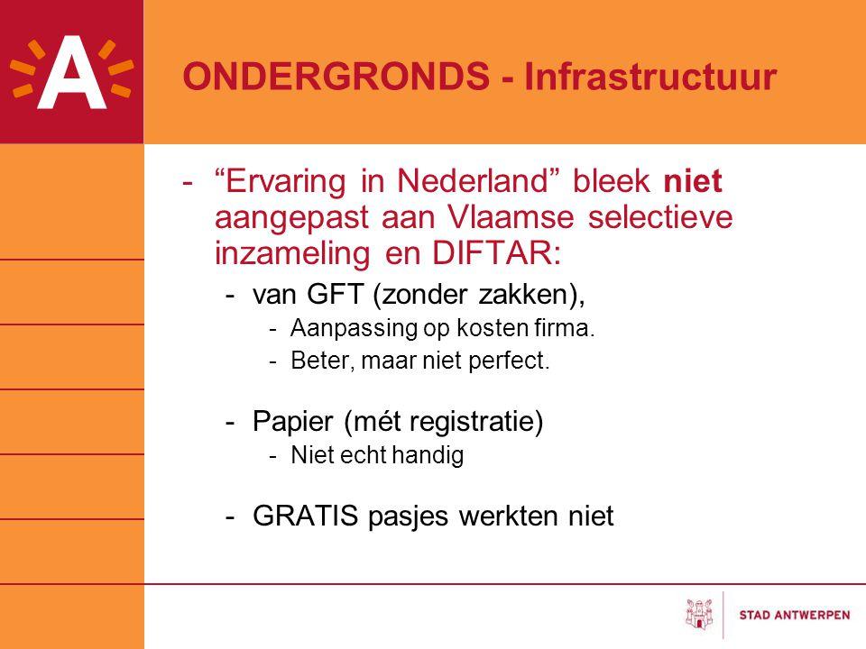 ONDERGRONDS - Infrastructuur - Ervaring in Nederland bleek niet aangepast aan Vlaamse selectieve inzameling en DIFTAR: -van GFT (zonder zakken), -Aanpassing op kosten firma.