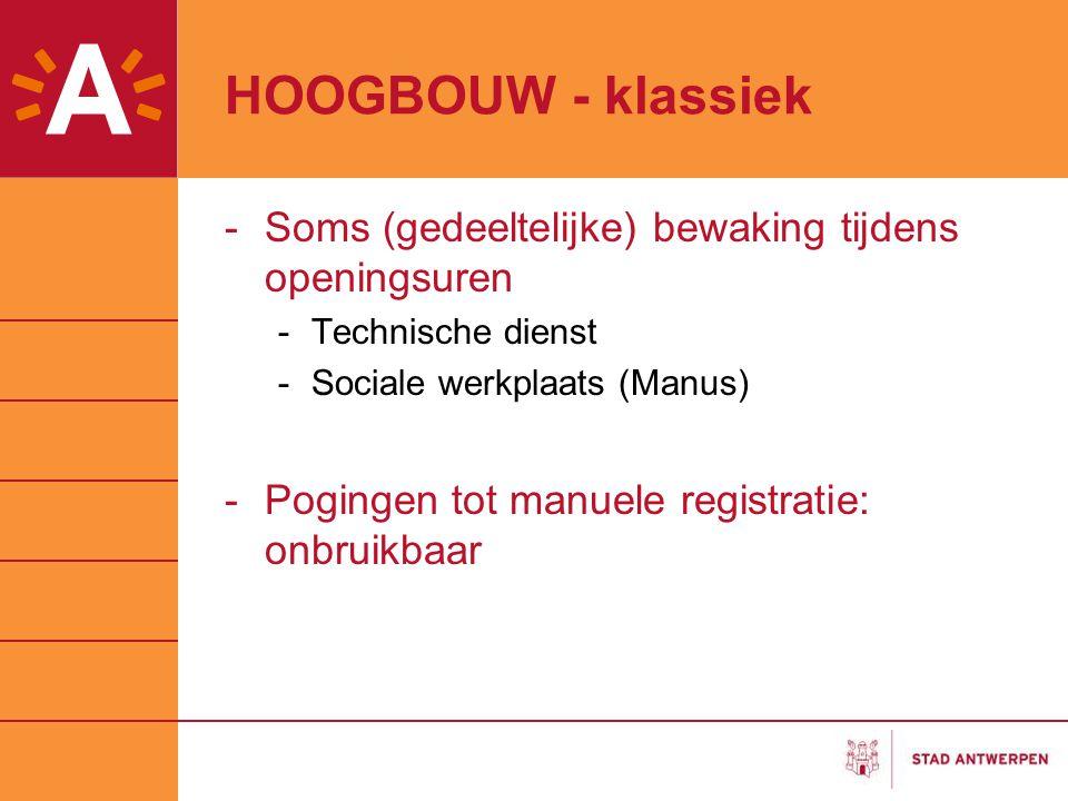 HOOGBOUW - klassiek -Soms (gedeeltelijke) bewaking tijdens openingsuren -Technische dienst -Sociale werkplaats (Manus) -Pogingen tot manuele registratie: onbruikbaar