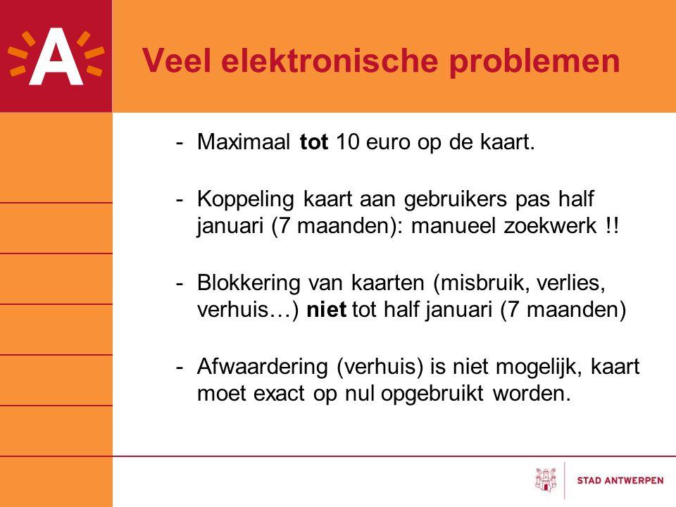 Veel elektronische problemen -Maximaal tot 10 euro op de kaart. -Koppeling kaart aan gebruikers pas half januari (7 maanden): manueel zoekwerk !! -Blo