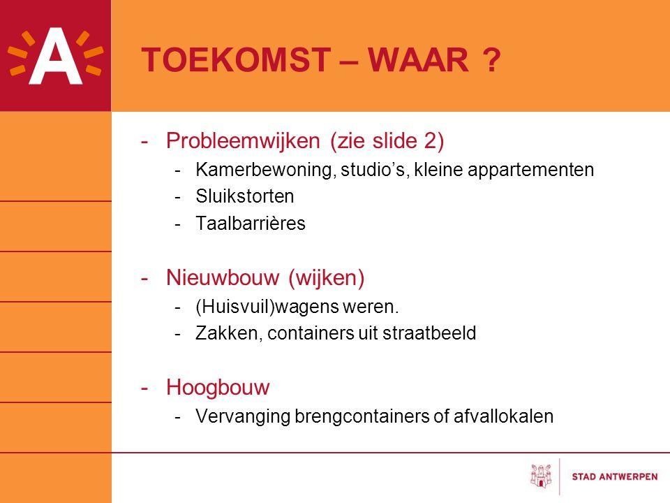 TOEKOMST – WAAR ? -Probleemwijken (zie slide 2) -Kamerbewoning, studio's, kleine appartementen -Sluikstorten -Taalbarrières -Nieuwbouw (wijken) -(Huis