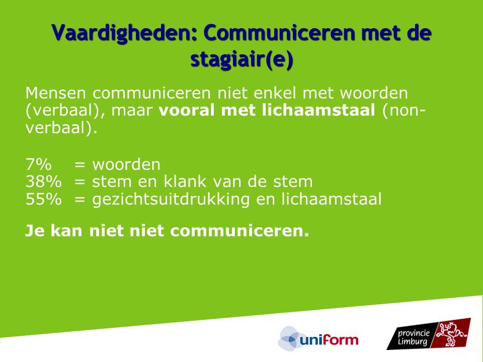 Vaardigheden: Communiceren met de stagiair(e) Mensen communiceren niet enkel met woorden (verbaal), maar vooral met lichaamstaal (non- verbaal).