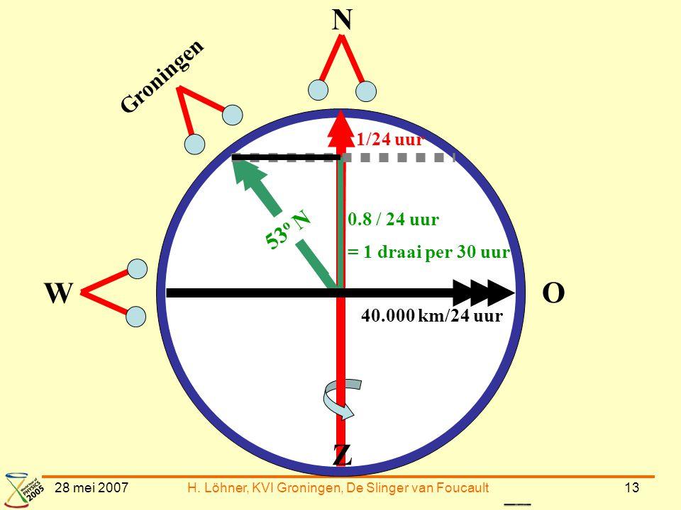 28 mei 2007H. Löhner, KVI Groningen, De Slinger van Foucault13 N O W 1/24 uur 40.000 km/24 uur 53 o N Groningen 0.8 / 24 uur = 1 draai per 30 uur Z