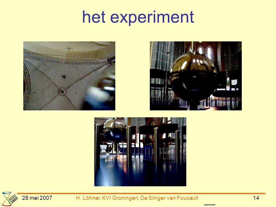 28 mei 2007H. Löhner, KVI Groningen, De Slinger van Foucault14 het experiment