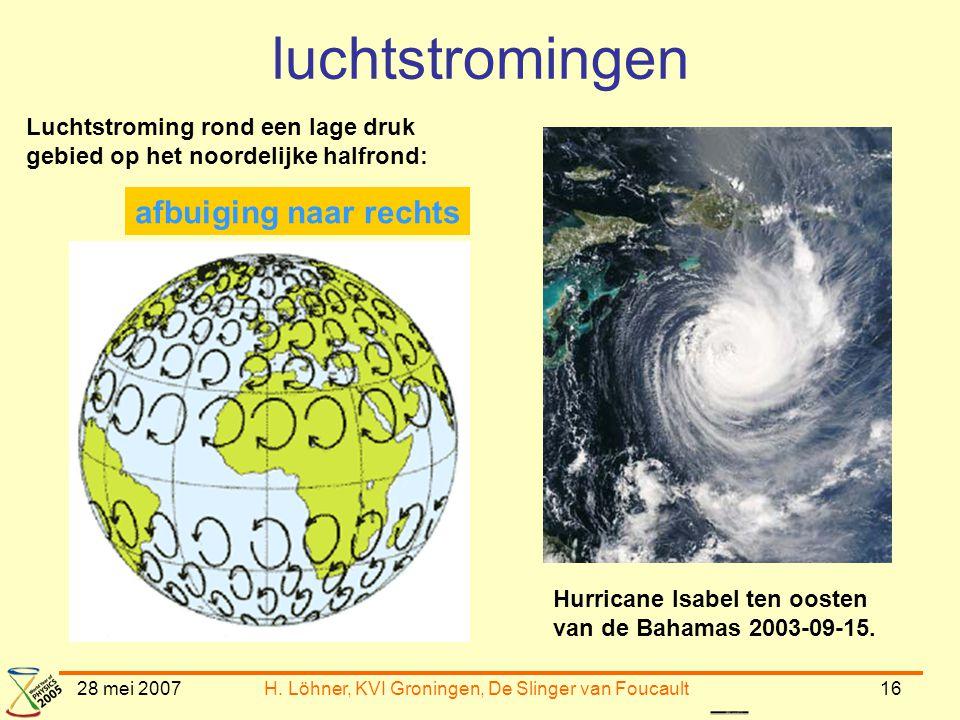 28 mei 2007H. Löhner, KVI Groningen, De Slinger van Foucault16 luchtstromingen Luchtstroming rond een lage druk gebied op het noordelijke halfrond: Hu