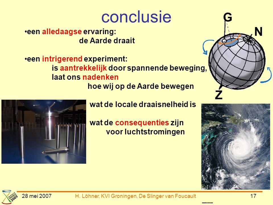 28 mei 2007H. Löhner, KVI Groningen, De Slinger van Foucault17 conclusie N Z G •een alledaagse ervaring: de Aarde draait •een intrigerend experiment: