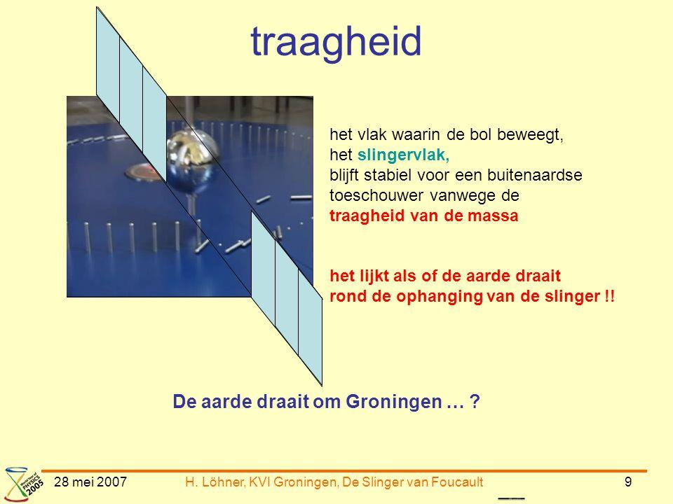28 mei 2007H. Löhner, KVI Groningen, De Slinger van Foucault9 traagheid het vlak waarin de bol beweegt, het slingervlak, blijft stabiel voor een buite