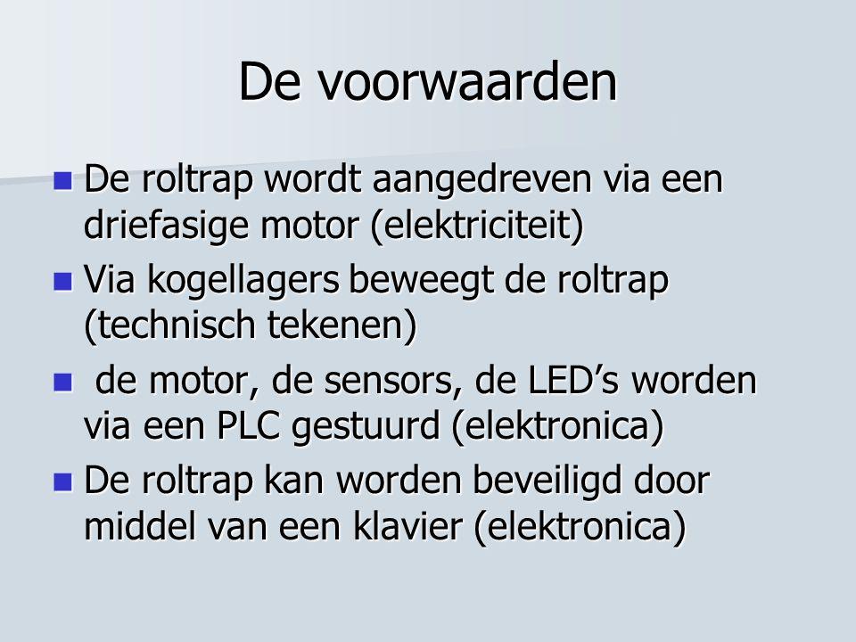 De voorwaarden  De roltrap wordt aangedreven via een driefasige motor (elektriciteit)  Via kogellagers beweegt de roltrap (technisch tekenen)  de m