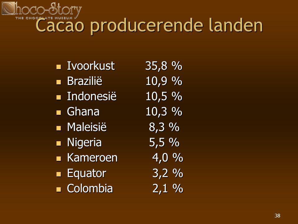38 Cacao producerende landen  Ivoorkust 35,8 %  Brazilië 10,9 %  Indonesië 10,5 %  Ghana 10,3 %  Maleisië 8,3 %  Nigeria 5,5 %  Kameroen 4,0 %