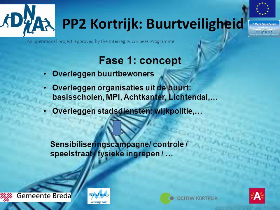 An operational project approved by the Interreg IV A 2 Seas Programme PP2 Kortrijk: Buurtveiligheid Fase 1: concept •Overleggen buurtbewoners •Overleggen organisaties uit de buurt: basisscholen, MPI, Achtkanter, Lichtendal,… •Overleggen stadsdiensten: wijkpolitie,… Sensibiliseringscampagne/ controle / speelstraat / fysieke ingrepen / …