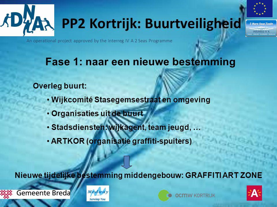 An operational project approved by the Interreg IV A 2 Seas Programme PP2 Kortrijk: Buurtveiligheid Fase 1: naar een nieuwe bestemming Overleg buurt: