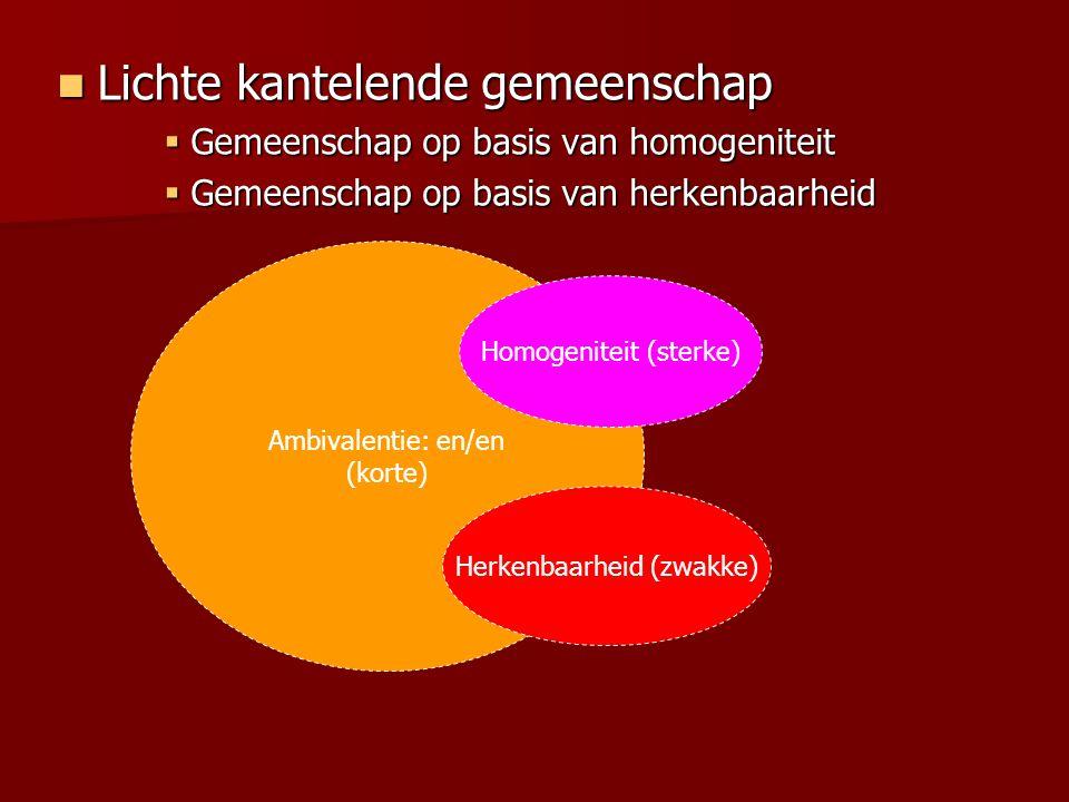  Lichte kantelende gemeenschap  Gemeenschap op basis van homogeniteit  Gemeenschap op basis van herkenbaarheid Ambivalentie: en/en (korte) Homogeni