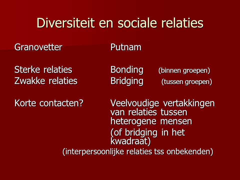 Diversiteit en sociale relaties GranovetterPutnam Sterke relaties Bonding (binnen groepen) Zwakke relaties Bridging (tussen groepen) Korte contacten?