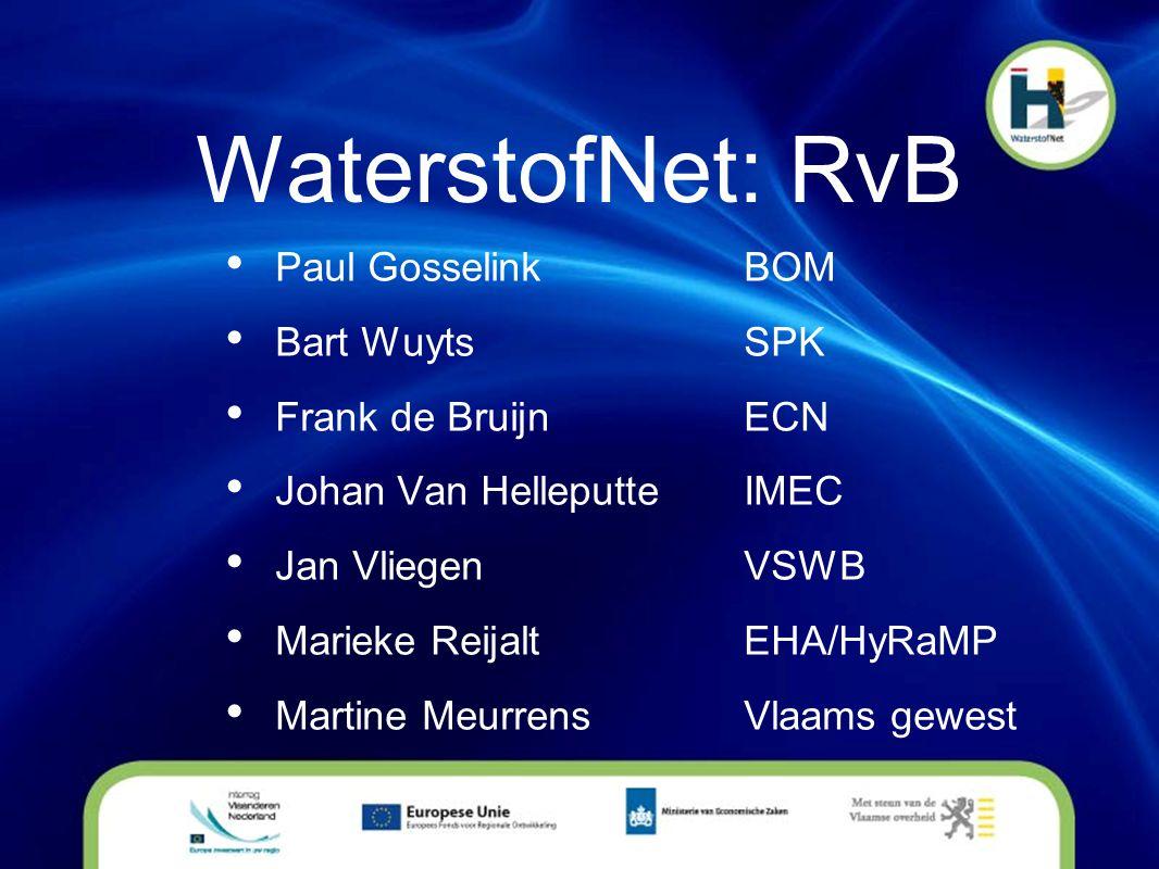 WaterstofNet: RvB • Paul Gosselink BOM • Bart WuytsSPK • Frank de BruijnECN • Johan Van HelleputteIMEC • Jan VliegenVSWB • Marieke ReijaltEHA/HyRaMP •