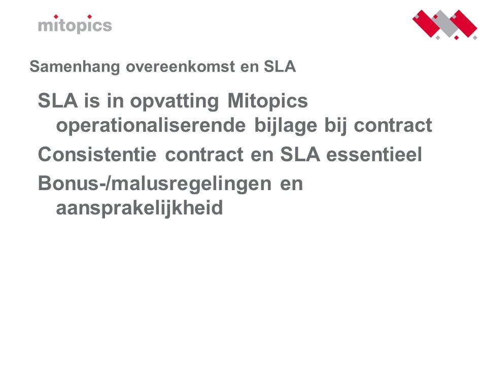 Samenhang overeenkomst en SLA SLA is in opvatting Mitopics operationaliserende bijlage bij contract Consistentie contract en SLA essentieel Bonus-/mal