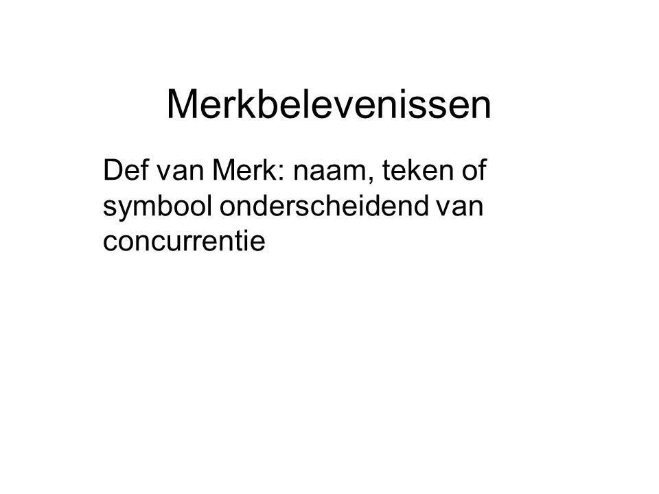 Merkbelevenissen Def van Merk: naam, teken of symbool onderscheidend van concurrentie