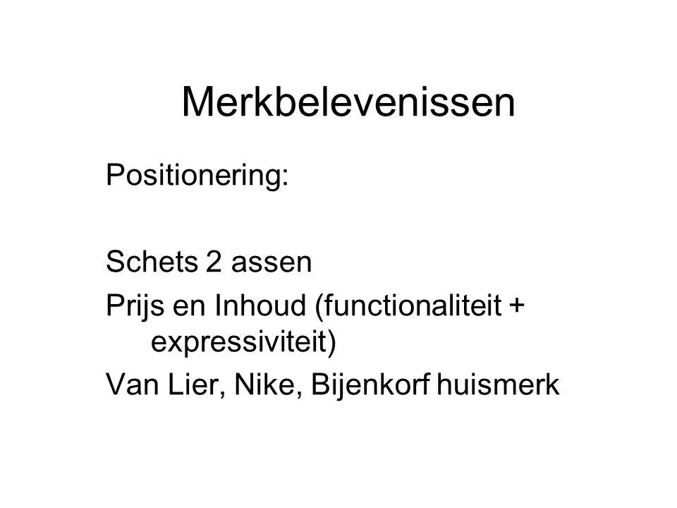 Merkbelevenissen Positionering: Schets 2 assen Prijs en Inhoud (functionaliteit + expressiviteit) Van Lier, Nike, Bijenkorf huismerk