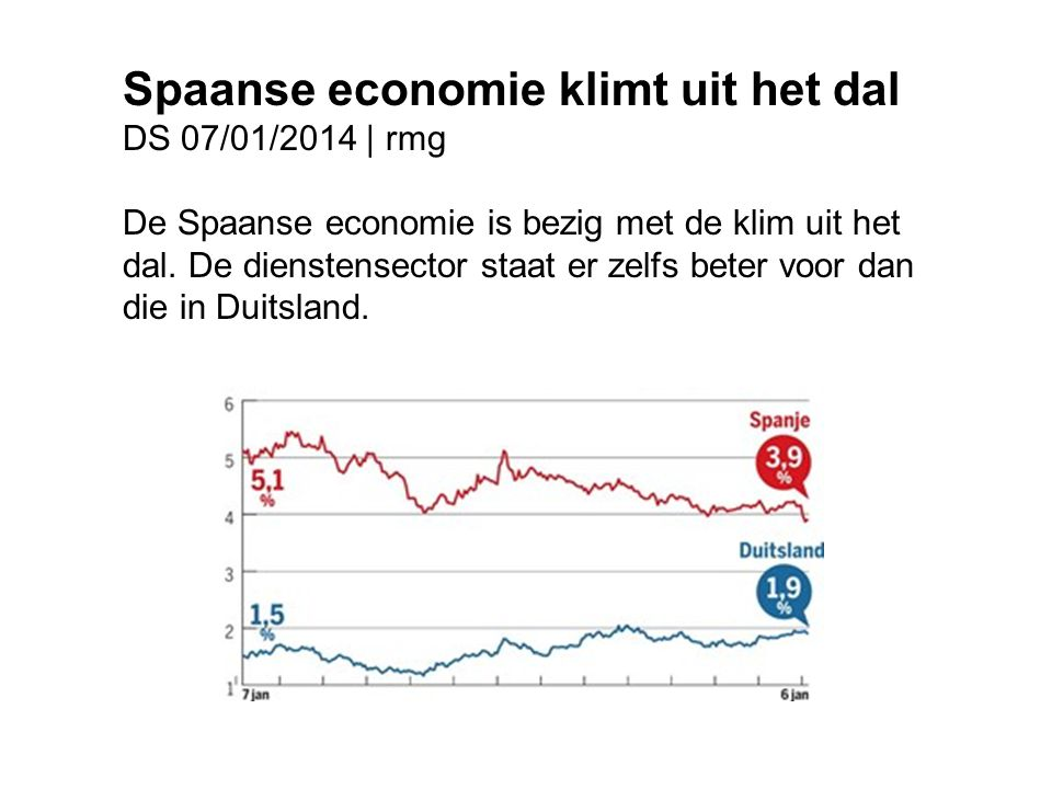 Spaanse economie klimt uit het dal DS 07/01/2014 | rmg De Spaanse economie is bezig met de klim uit het dal. De dienstensector staat er zelfs beter vo