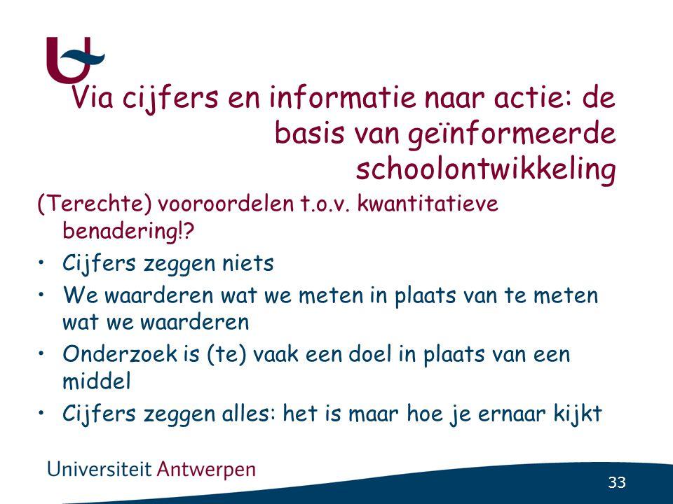 33 Via cijfers en informatie naar actie: de basis van geïnformeerde schoolontwikkeling (Terechte) vooroordelen t.o.v.
