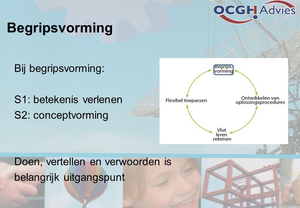 Begripsvorming Bij begripsvorming: S1: betekenis verlenen S2: conceptvorming Doen, vertellen en verwoorden is belangrijk uitgangspunt