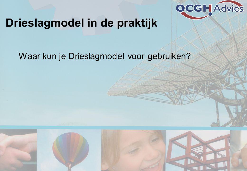 Drieslagmodel in de praktijk Waar kun je Drieslagmodel voor gebruiken?