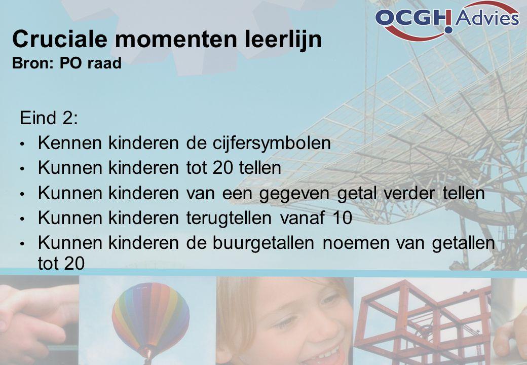 Cruciale momenten leerlijn Bron: PO raad Eind 2: • Kennen kinderen de cijfersymbolen • Kunnen kinderen tot 20 tellen • Kunnen kinderen van een gegeven