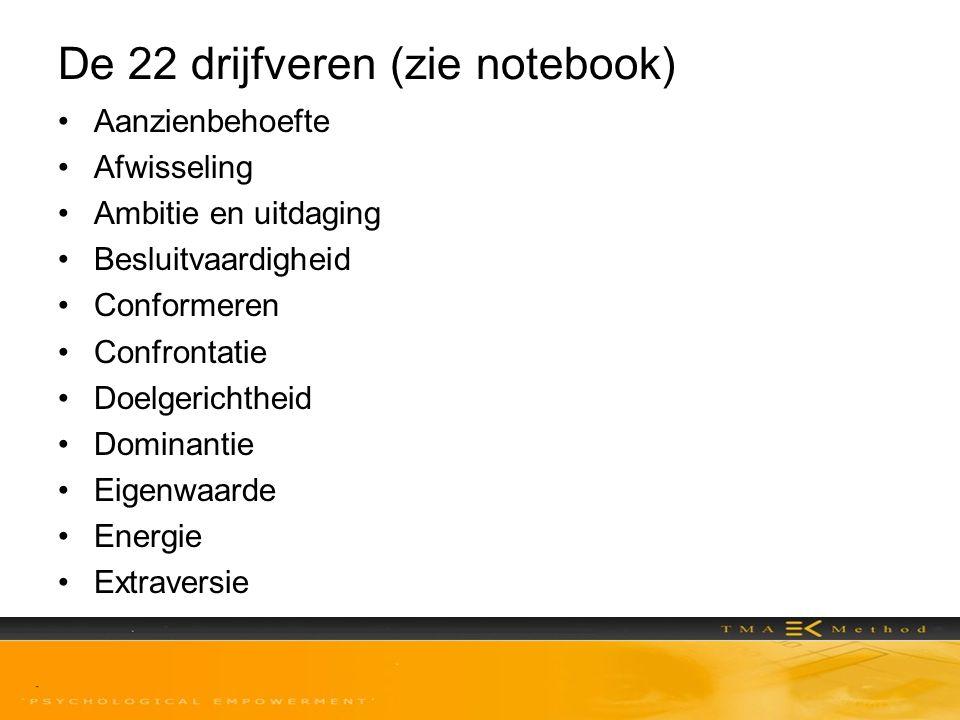 De 22 drijfveren (zie notebook) •Aanzienbehoefte •Afwisseling •Ambitie en uitdaging •Besluitvaardigheid •Conformeren •Confrontatie •Doelgerichtheid •D