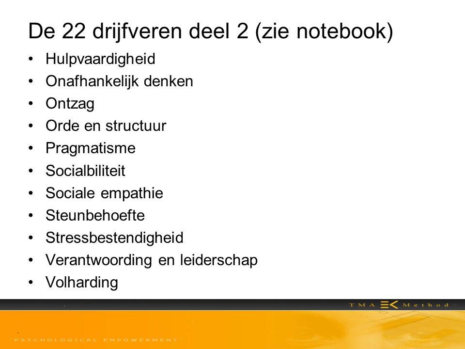De 22 drijfveren deel 2 (zie notebook) •Hulpvaardigheid •Onafhankelijk denken •Ontzag •Orde en structuur •Pragmatisme •Socialbiliteit •Sociale empathi