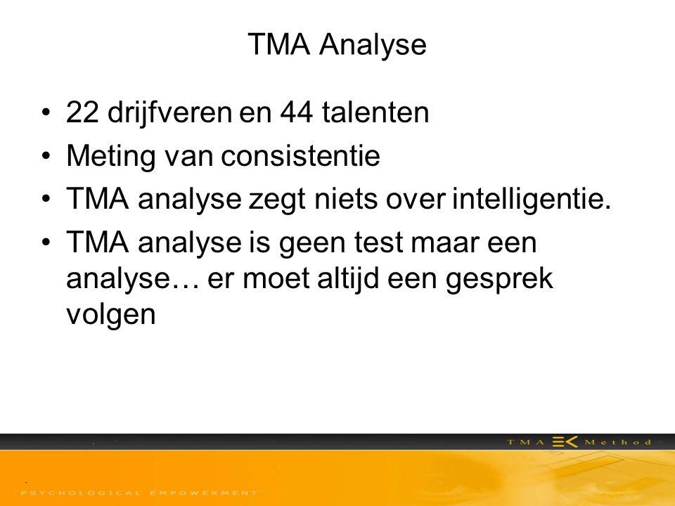 TMA Analyse •22 drijfveren en 44 talenten •Meting van consistentie •TMA analyse zegt niets over intelligentie. •TMA analyse is geen test maar een anal