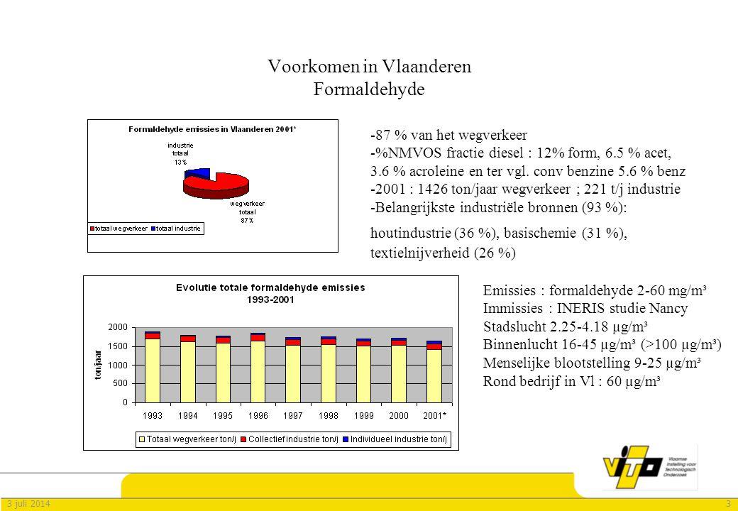 33 juli 2014 Voorkomen in Vlaanderen Formaldehyde -87 % van het wegverkeer -%NMVOS fractie diesel : 12% form, 6.5 % acet, 3.6 % acroleine en ter vgl.
