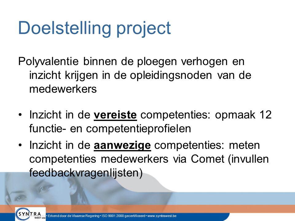 Syntra West vzw • Erkend door de Vlaamse Regering • ISO 9001:2000 gecertificeerd • www.syntrawest.be Doelstelling project Polyvalentie binnen de ploegen verhogen en inzicht krijgen in de opleidingsnoden van de medewerkers •Inzicht in de vereiste competenties: opmaak 12 functie- en competentieprofielen •Inzicht in de aanwezige competenties: meten competenties medewerkers via Comet (invullen feedbackvragenlijsten)