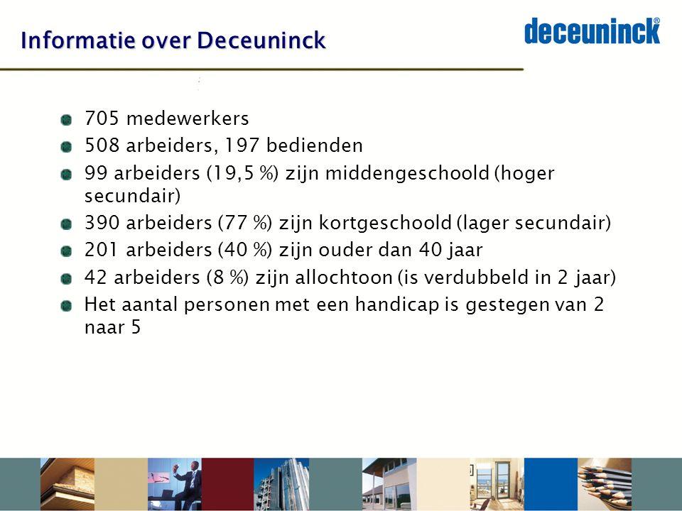 Informatie over Deceuninck 705 medewerkers 508 arbeiders, 197 bedienden 99 arbeiders (19,5 %) zijn middengeschoold (hoger secundair) 390 arbeiders (77 %) zijn kortgeschoold (lager secundair) 201 arbeiders (40 %) zijn ouder dan 40 jaar 42 arbeiders (8 %) zijn allochtoon (is verdubbeld in 2 jaar) Het aantal personen met een handicap is gestegen van 2 naar 5