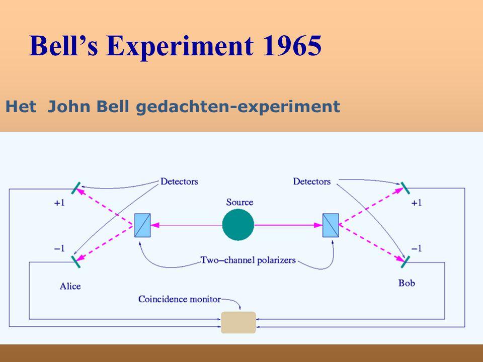 Bell's Experiment 1965 Het John Bell gedachten-experiment