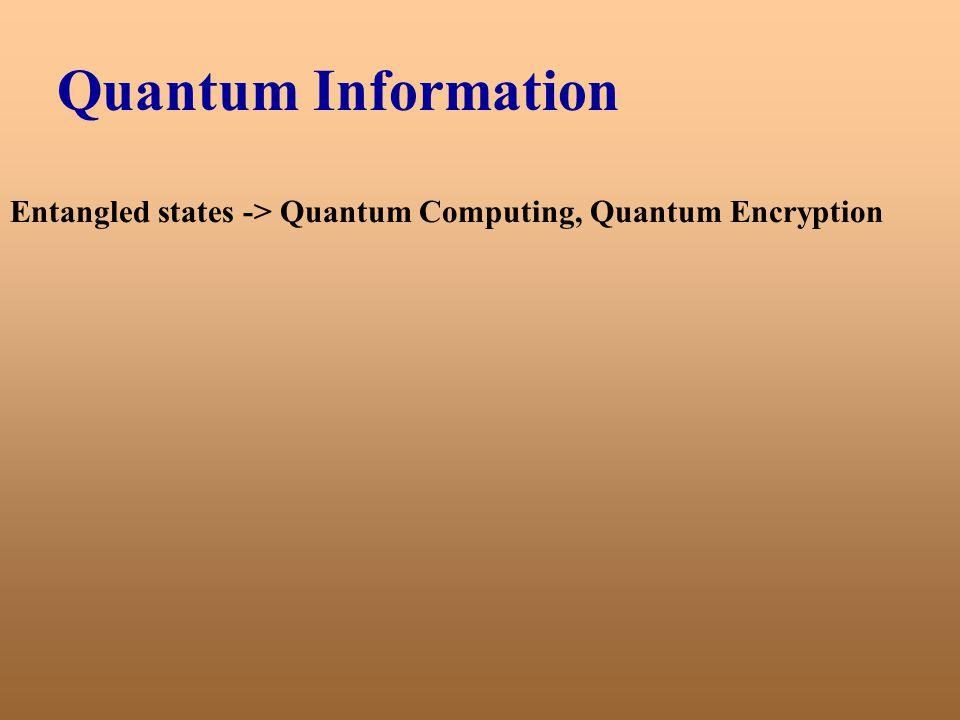 Quantum Information Entangled states -> Quantum Computing, Quantum Encryption