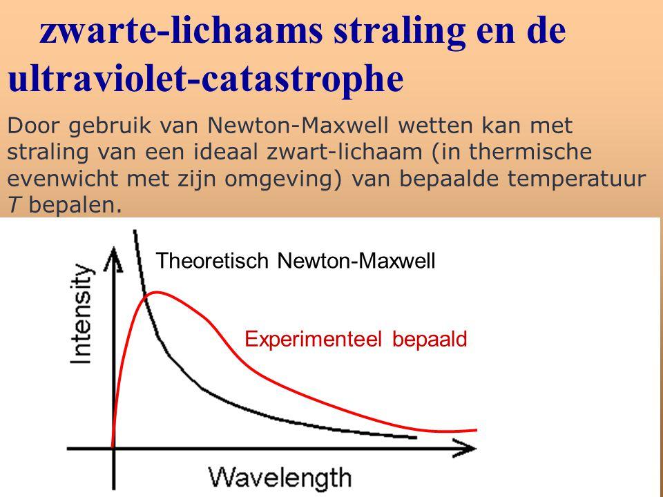 zwarte-lichaams straling en de ultraviolet-catastrophe Door gebruik van Newton-Maxwell wetten kan met straling van een ideaal zwart-lichaam (in thermi