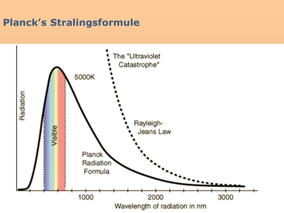 Planck's Stralingsformule