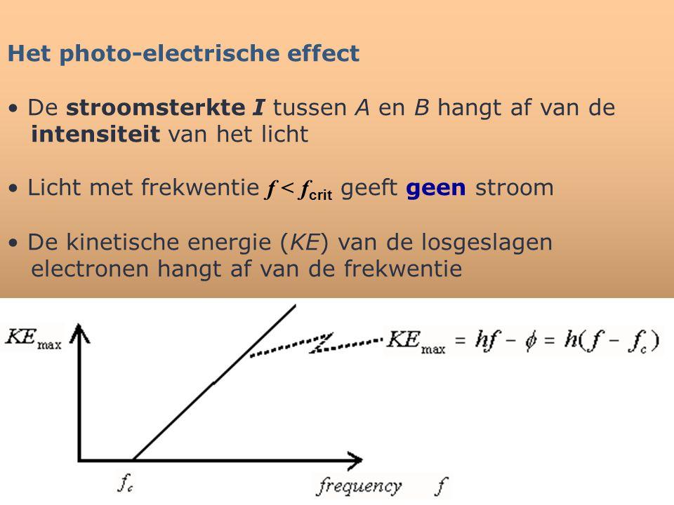 Het photo-electrische effect • De stroomsterkte I tussen A en B hangt af van de intensiteit van het licht • Licht met frekwentie f < f crit geeft geen
